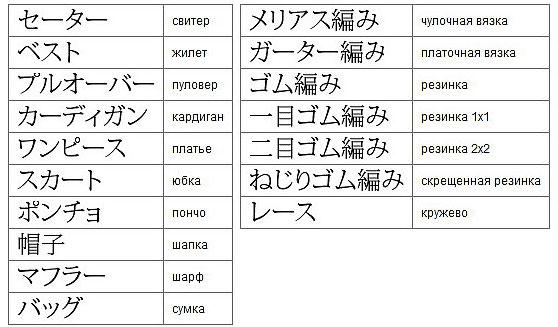 условные обозначения к японским журналам по вязанию