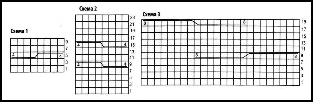 Узор из кос 2:(ширина 8 петель): вязать по схеме, на которой приведены...