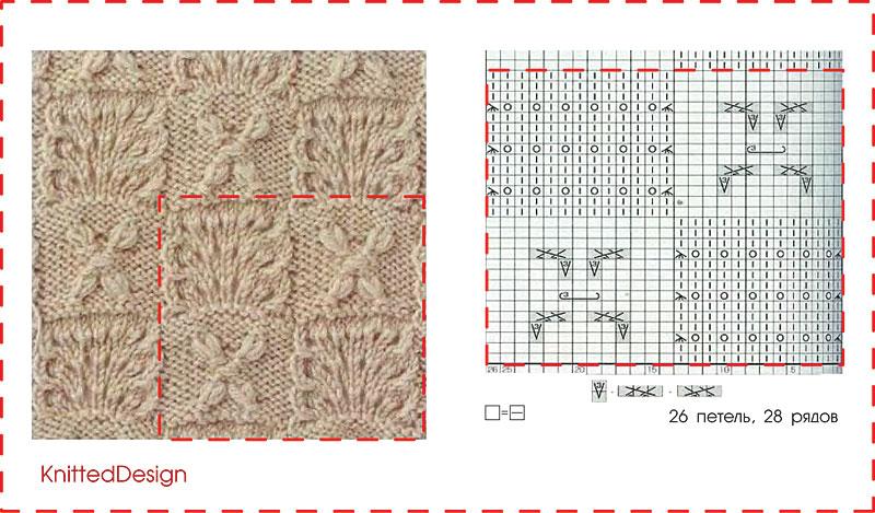 Схема вязаний на спицах
