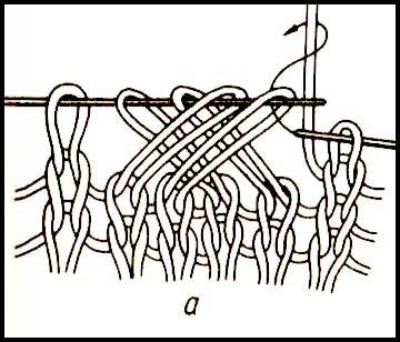 Перемещение петель