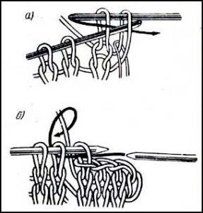 Закрепление петель