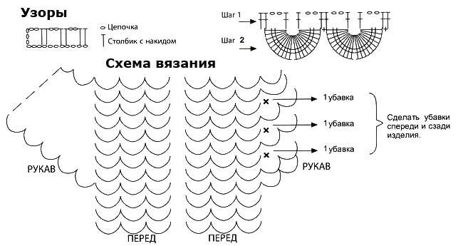 Как вязать узор «рыбья чешуя»: