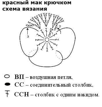 мака вязание крючком схема