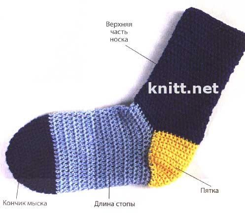 Короткие вязанные носок с пальцем