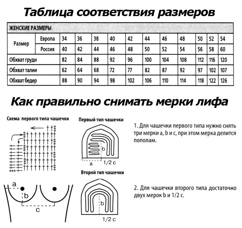 инструкции по вязанию купальника
