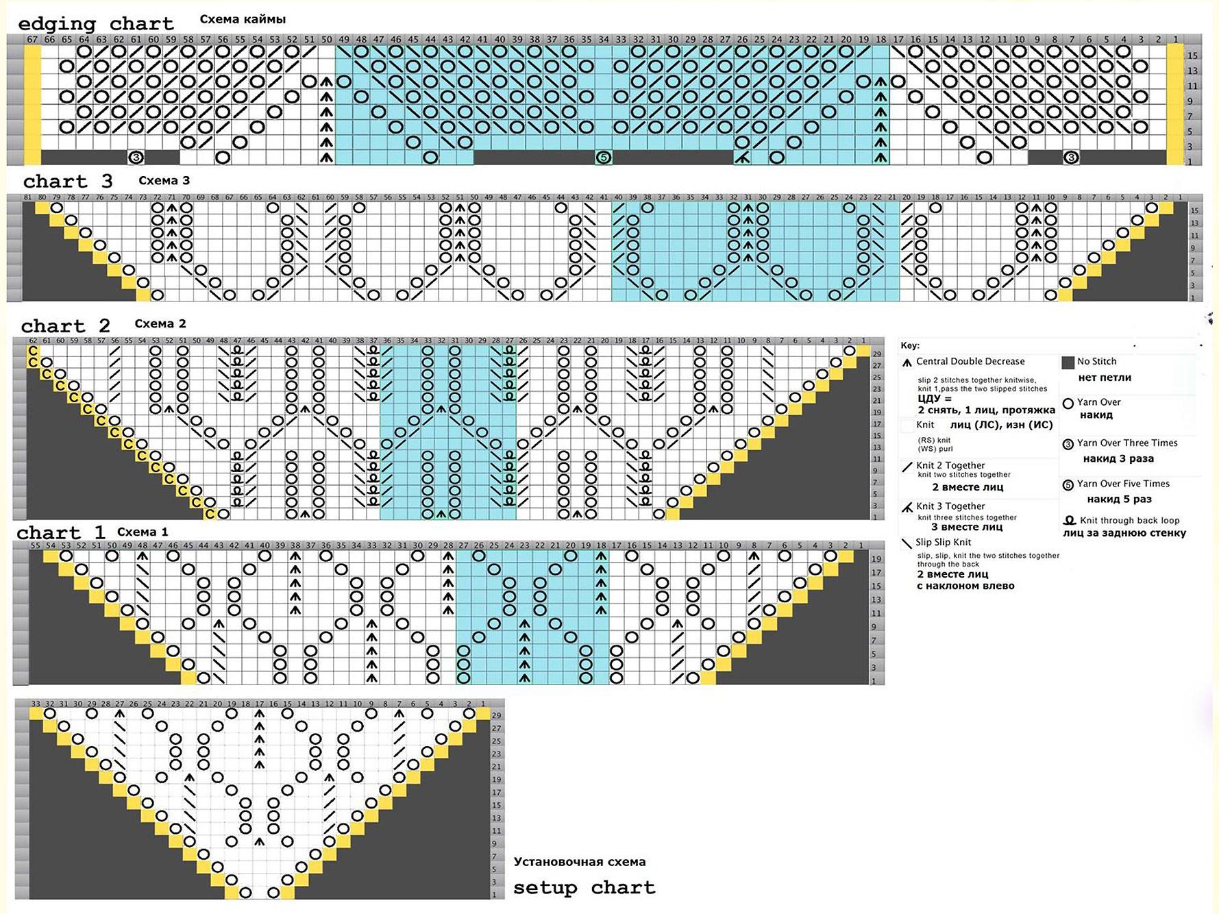 Вязание шали Харуни в подробном мастер-классе с описанием 24