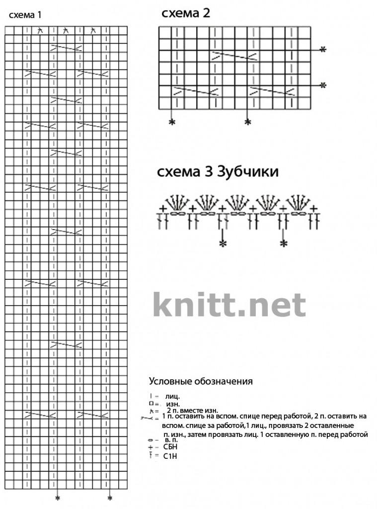 Уроки вязания крючком, схемы и