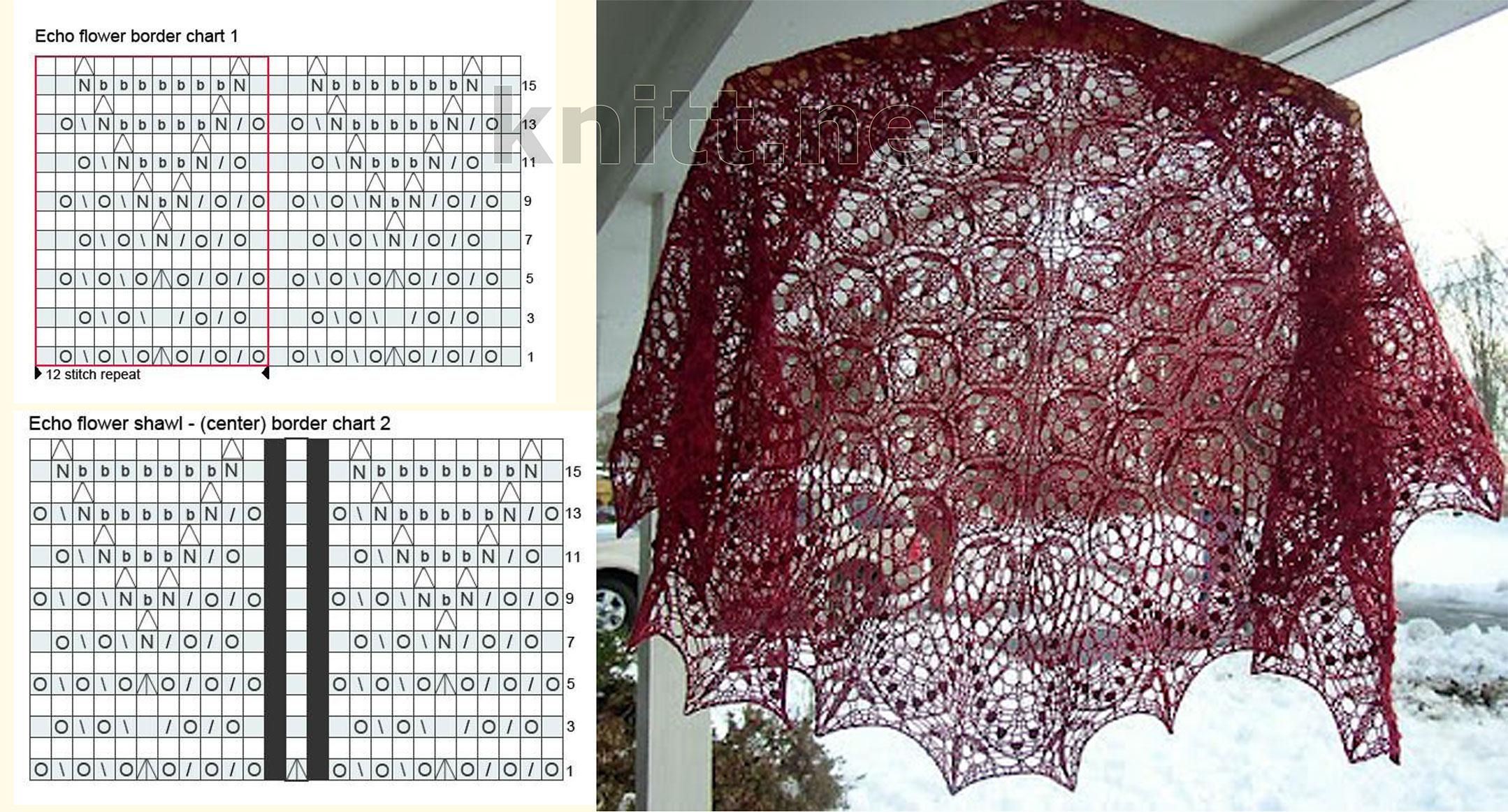Кайма для шали спицами схема и описание фото 561