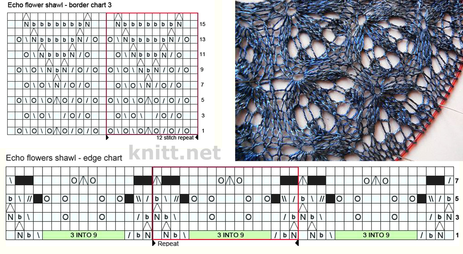 Спрячьте концы нитей.  Опустите шаль в теплую воду на 30 мин. Отожмите и равномерно растяните шаль по форме...