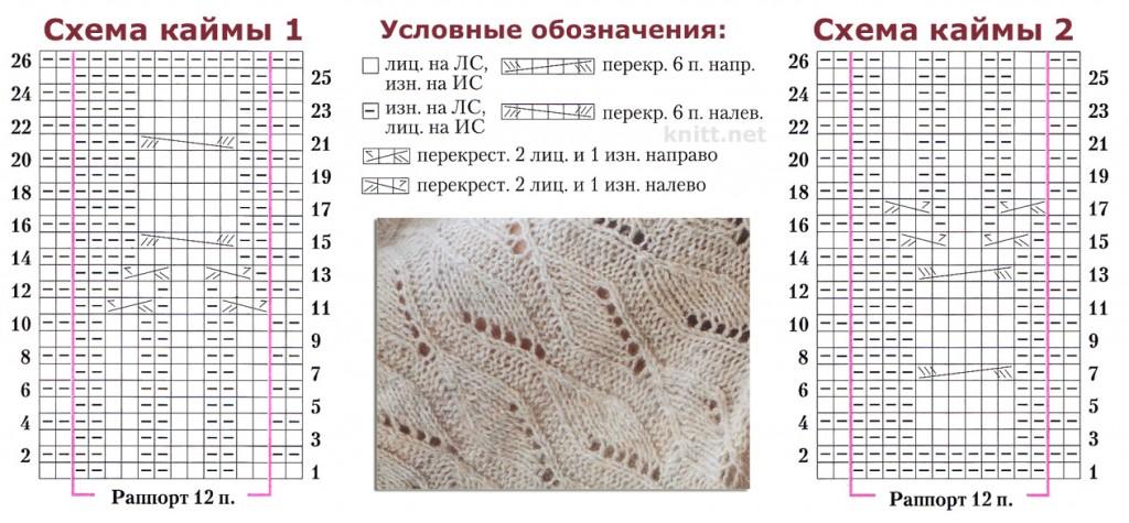 Красивые вязаные накидки на стиральную машину своими руками