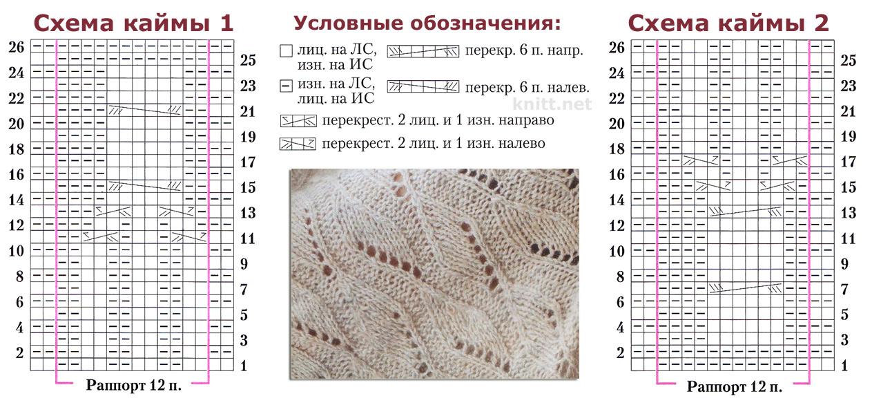 ПЛОТНОСТЬ ВЯЗАНИЯ: 12 п. и 18 р. = 10x10 см по схеме основного узора в растянутом виде на спицах 6 мм.