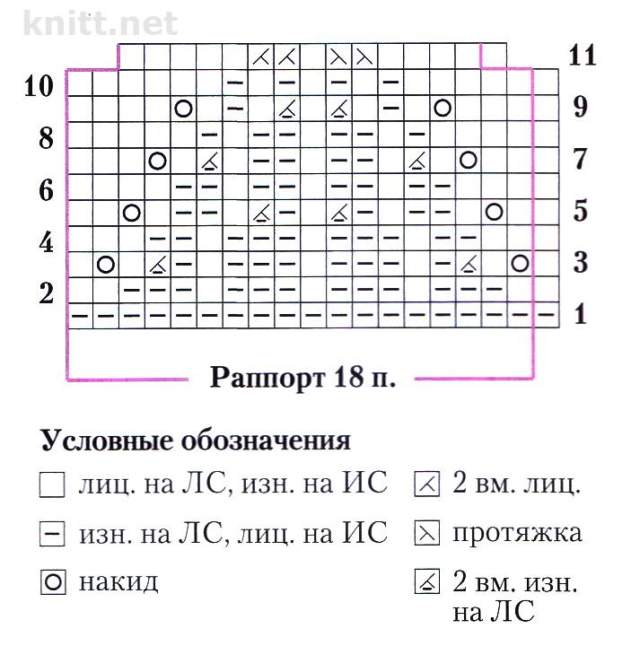 КАЙМА (свяжите 2 полосы)
