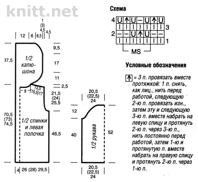 """,""loveknit.ru"