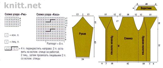 Вязаная спицами кофточка с отложным воротником выкройка и схема вязания