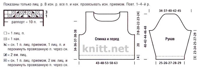 Укороченный джемпер с рукавами 3/4 подойдет для осенних и весенних прогулок, а так же как вариант для офиса. схема вязания и выкройка