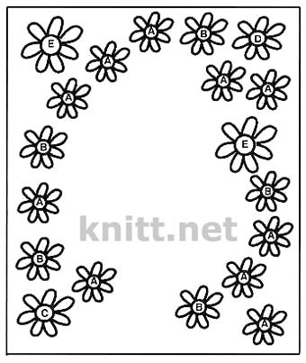 """Детский плед для ползания """"цветочный луг"""", детский плед, плед для ребенка, вязаные цветы, одеяло, спицами, крючком"""