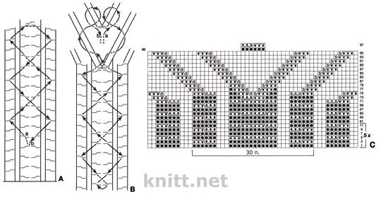 Кардиган с аранскими узорами (спицами), вязание кардиганов, узоры спицами, ранское вязание, кардиган для зимы, связать женский кардиган