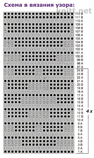 Шарф спицами (узор с ветреницами и полосками), схема вязания, выкройка, описание, шарф, связать шарф, выкройка