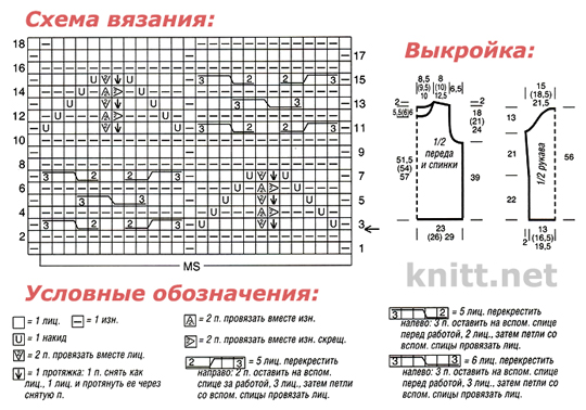 описание вязания, схема