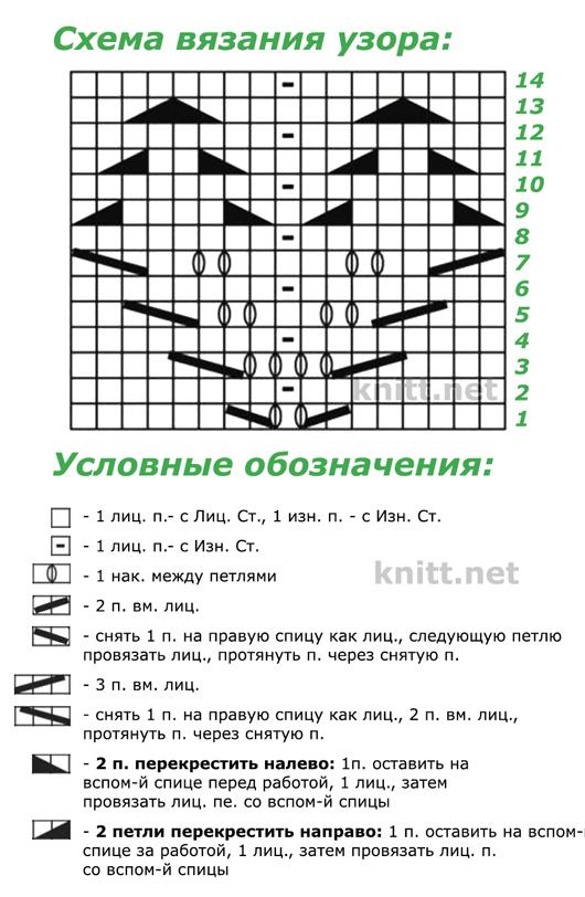 Схемы для вязания спицами с условными обозначениями