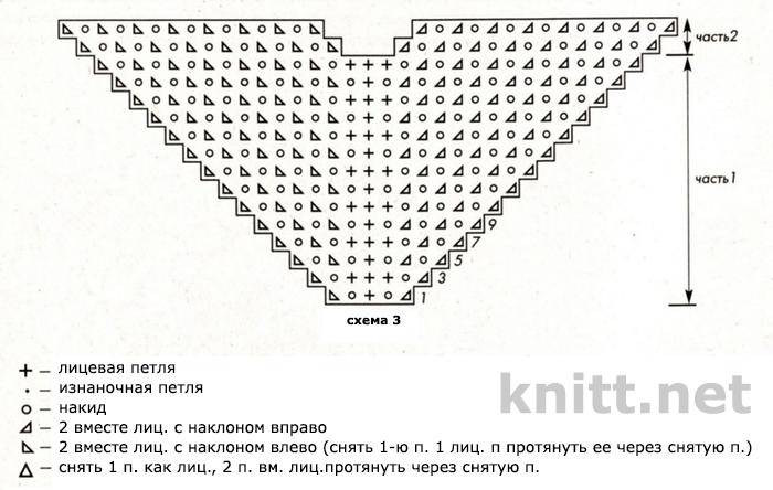 top-s-azhurnymi-uzorami