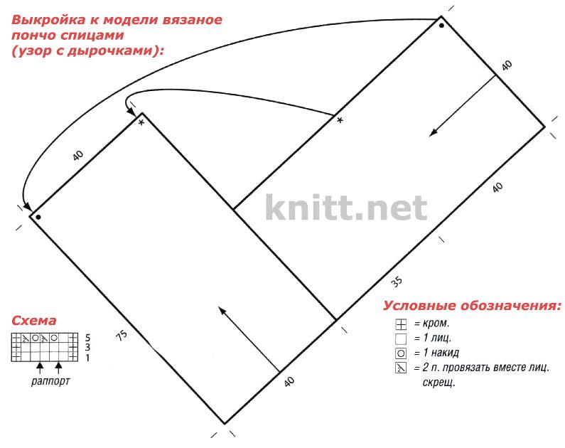 Кейп вязание схема и выкройка 57