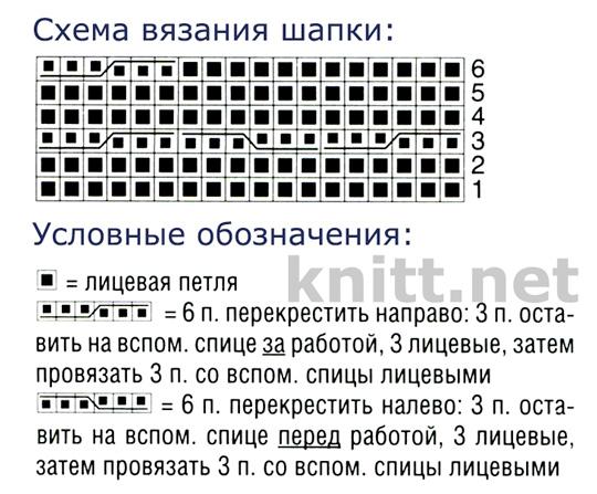 """Вязаная шапка с """"косами"""" схема вязания узора"""