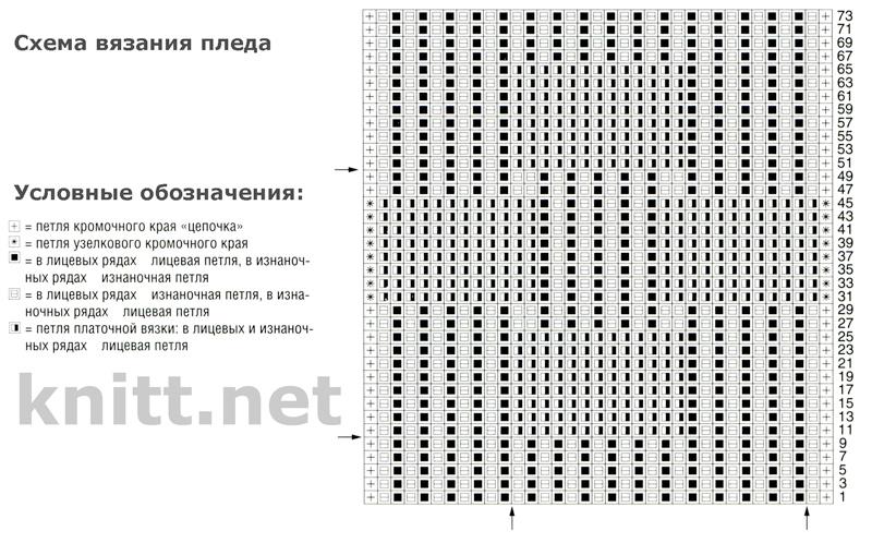 Вязаные спицами подушки и плед, схема вязания
