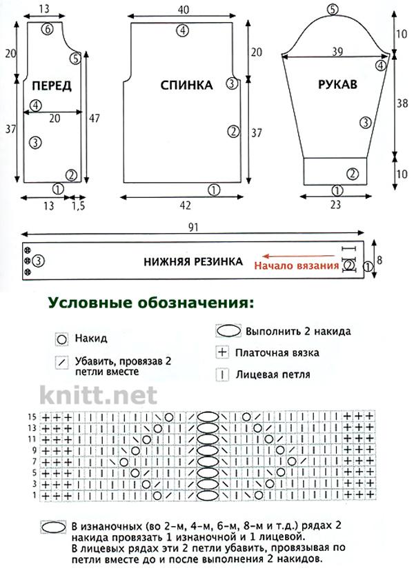 neobychnaya-kofta-na-pugovicax-shema