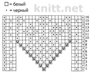 Вязаные тапочки с жаккардовым узором