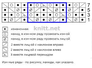 Узор для вязания спицами, схема вязания