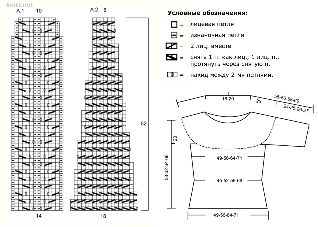 Пуловер спицами с ажурным узором, выкройка, схема вязания