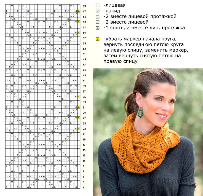 Вязание на спицах шарфы и снуд