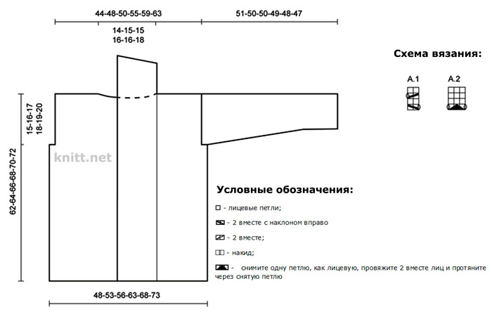 Кардиган спицами из льна и хлопка, схема вязания, выкройка