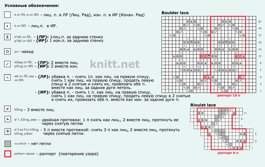 Топ с ажурной спиной схема вязания, условные обозначения