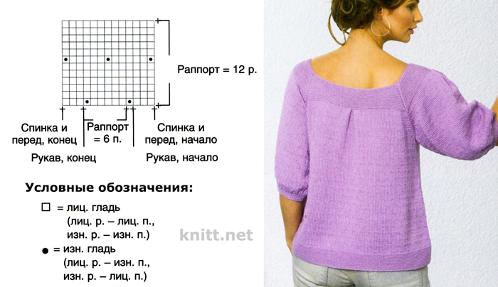Туника сиреневого цвета, схема вязания узора