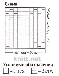 Шапка и снуд, схема вязания узора