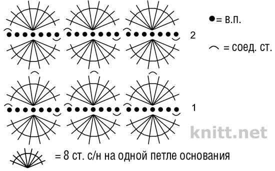 Кофта из вязаных кружков