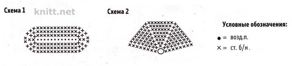 Вязаная крючком сумка с цепочкой